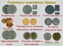 Основные монетные браки